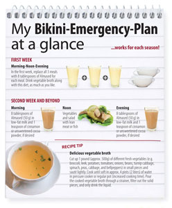 Almased Bikini Emergency Plan