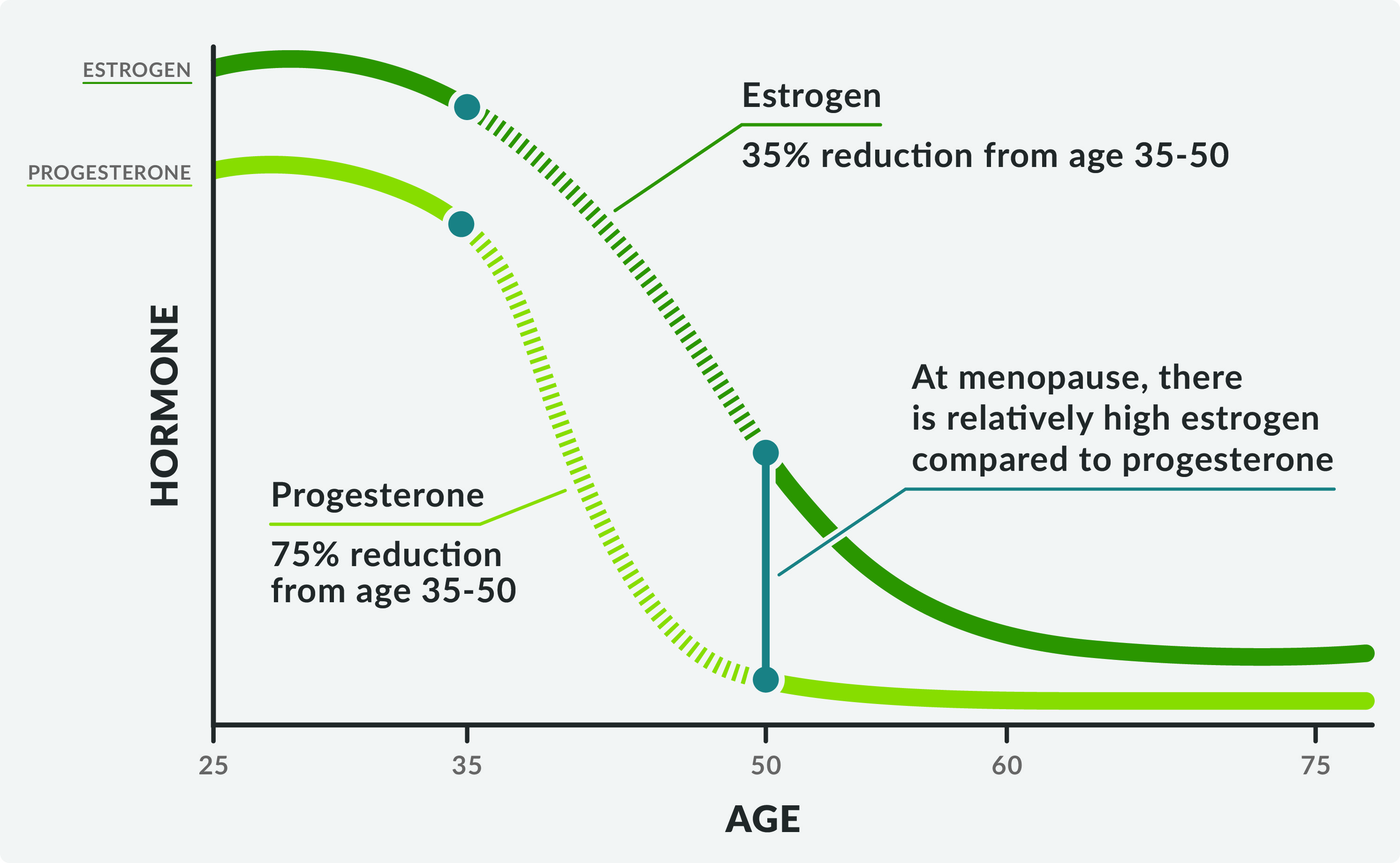 Watch Is It Low Testosterone or Normal Aging video