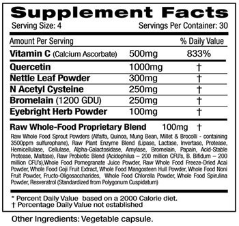 Supplement Facts - Allergy Health