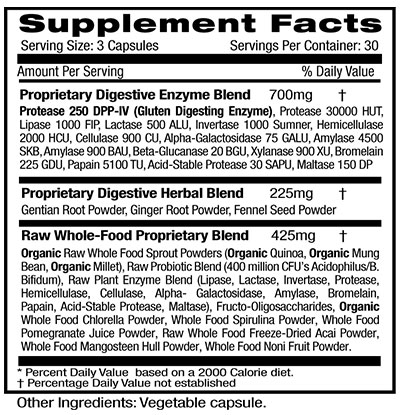 Supplement Facts - Digestive Health