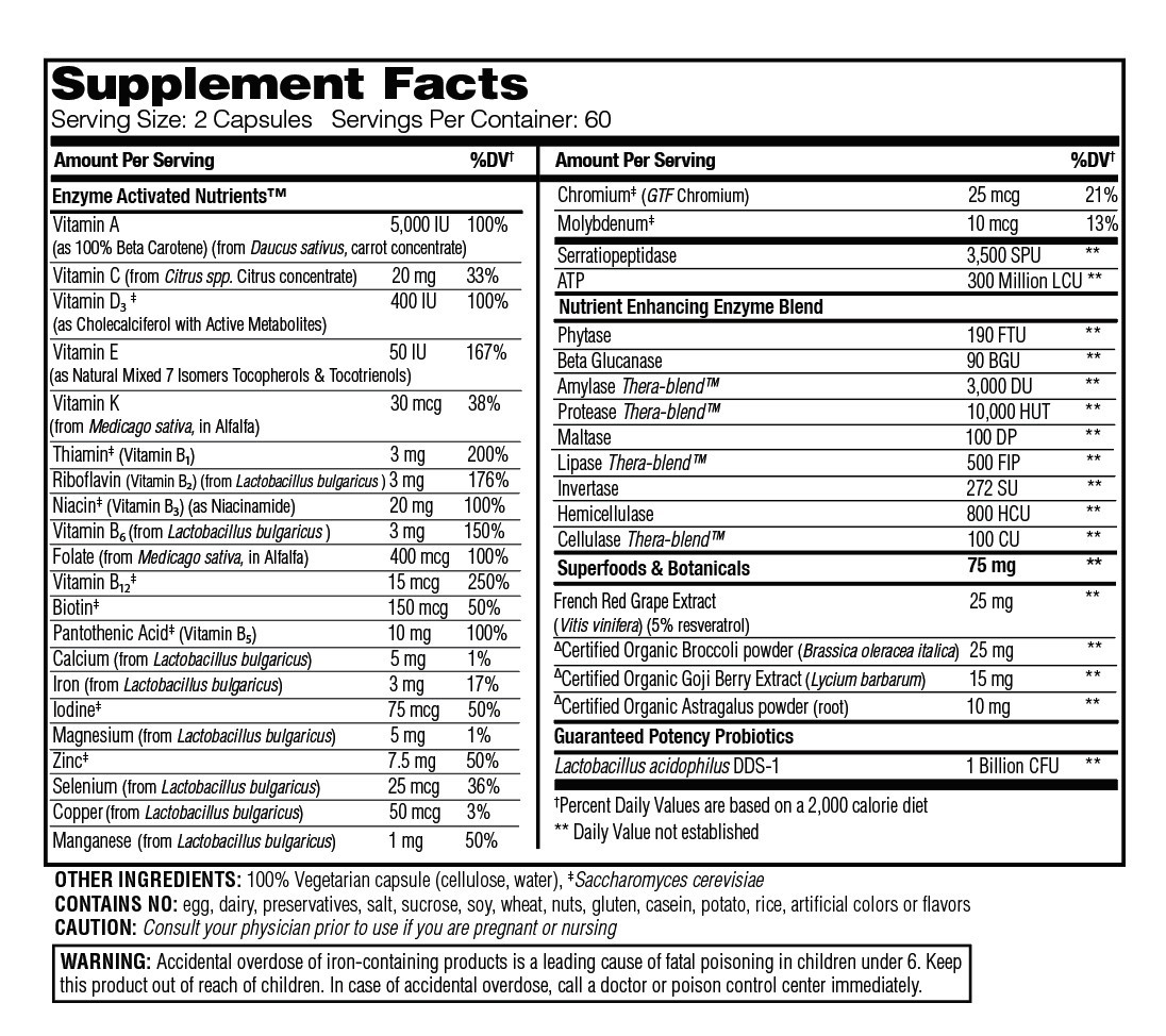 Supplement Facts - Enzyme Nutrition Multi-Vitamin - Two Daily by Enzymedica