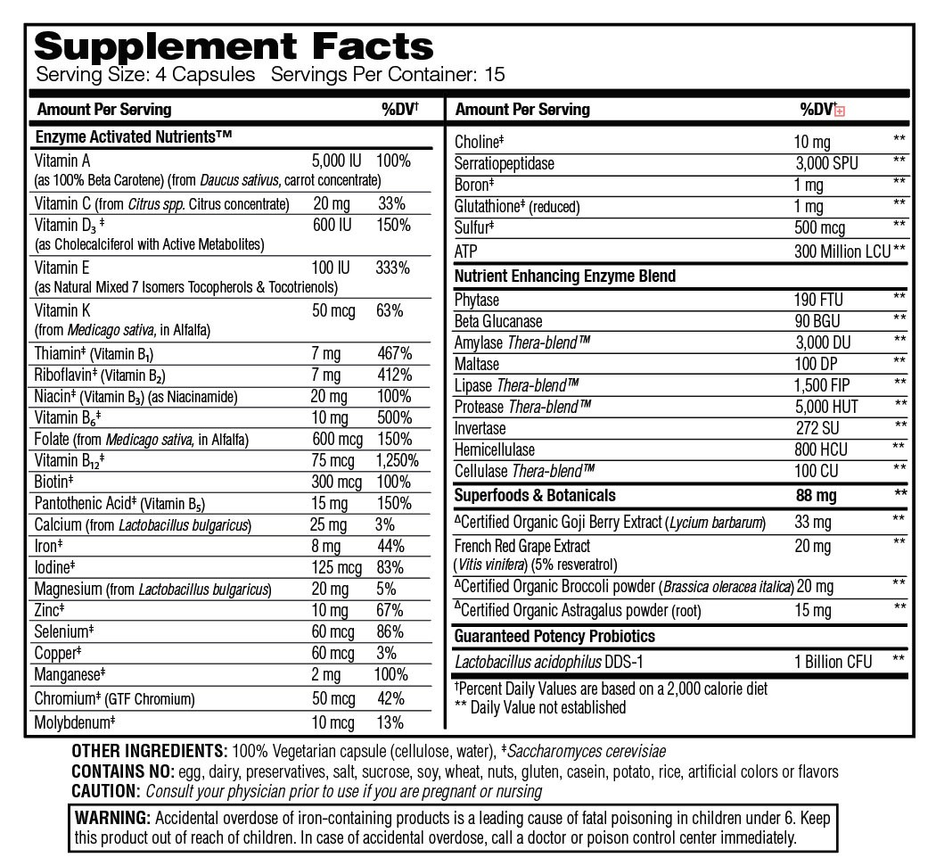 Supplement Facts - Enzyme Nutrition Multi-Vitamin - Women's by Enzymedica