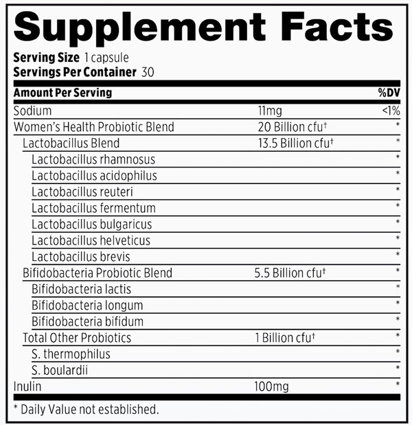 Supplement Facts - Probulin Women's Health Probiotic