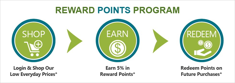 New Reward Points Program
