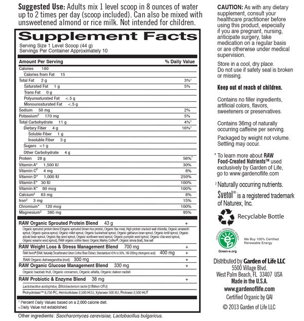 Supplement Facts - Raw Fit Marley Cofee Flavor